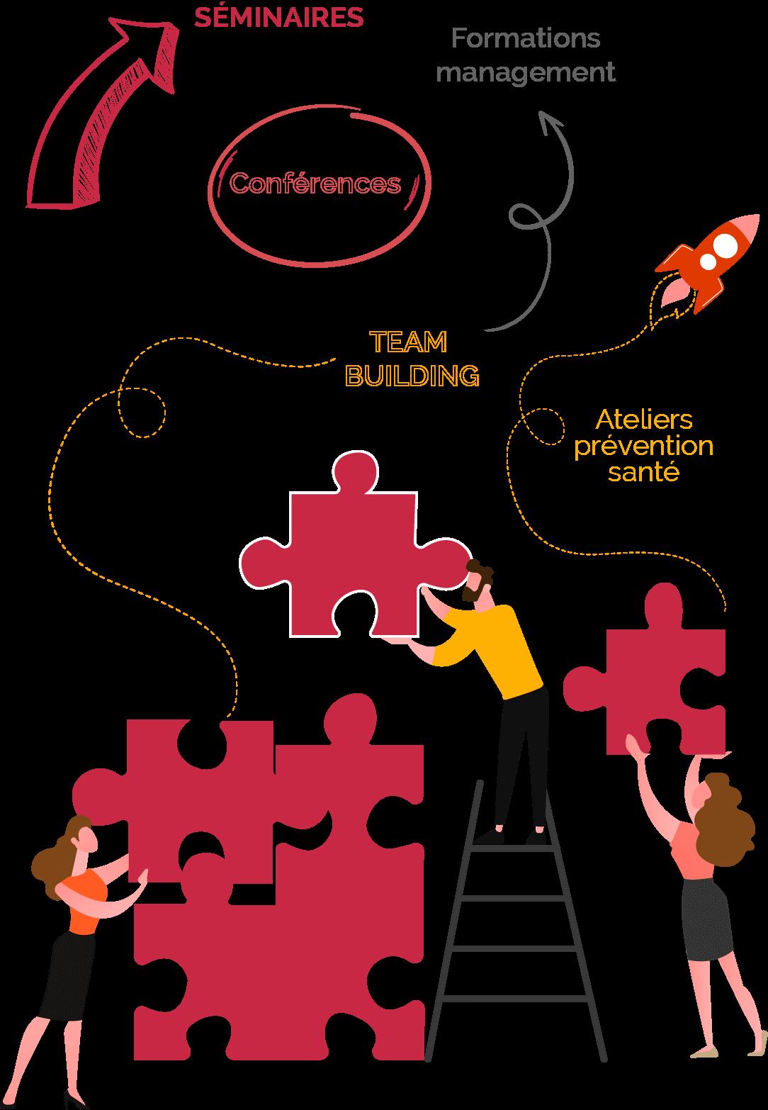 qvt rebooster collaborateurs